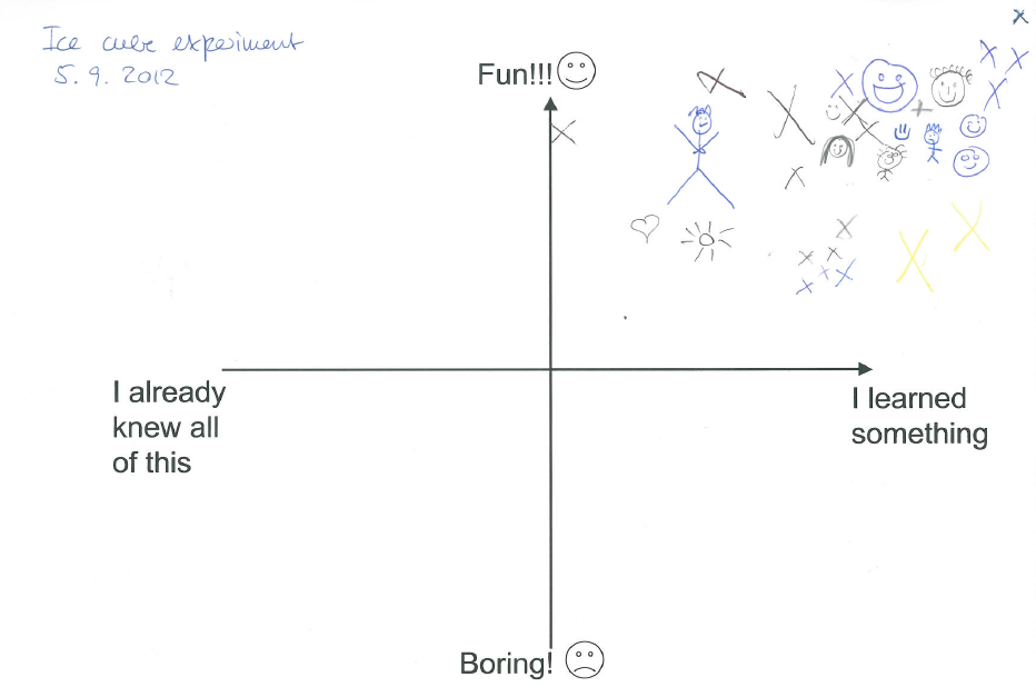 fun_vs_learning