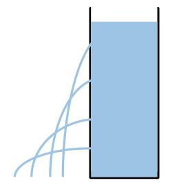 hydrostaticpressure01