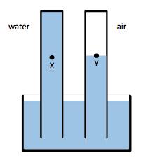 hydrostaticpressure02
