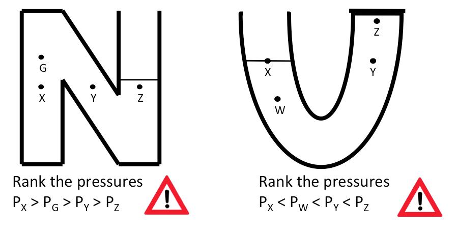 N-and-U-tube