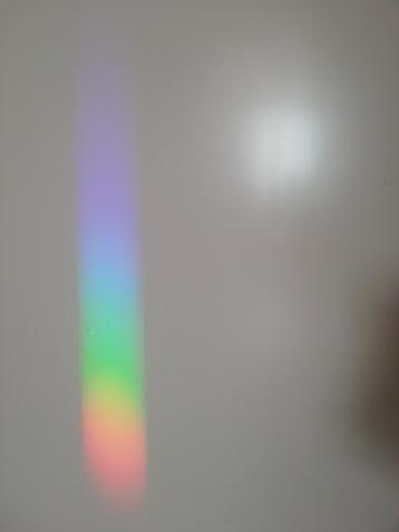 Rainbows And Prisms Dr Mirjam S Glessmer