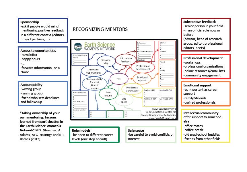 Mentoring_map_03