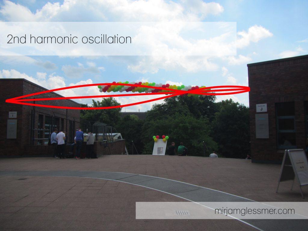 2nd_harmonic