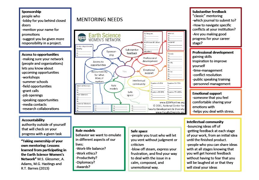 Mentoring_map_02