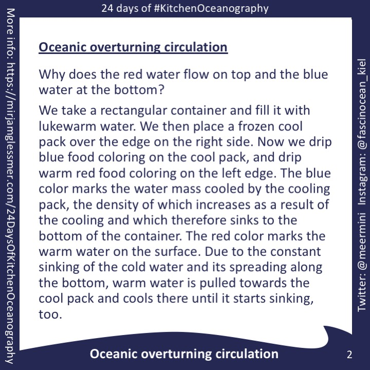 [Graphic with text] Oceanic overturning circulation: Why does the red water flow on top and the blue water at the bottom? We take a rectangular container and fill it with lukewarm water. We then place a frozen cool pack over the edge on the right side. Now we drip blue food coloring on the cool pack, and drip warm red food coloring on the left edge. The blue color marks the water mass cooled by the cooling pack, the density of which increases as a result of the cooling and which therefore sinks to the bottom of the container. The red color marks the warm water on the surface. Due to the constant sinking of the cold water and its spreading along the bottom, warm water is pulled towards the cool pack and cools there until it starts sinking, too.